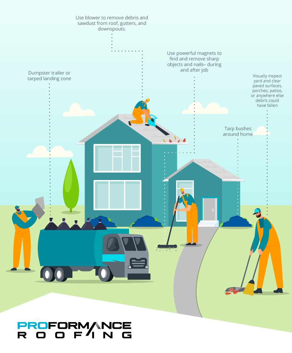 Keep your yard clean after roofing